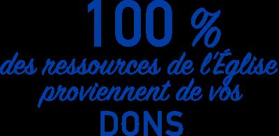 100% des ressources de l'Église proviennent de vos dons
